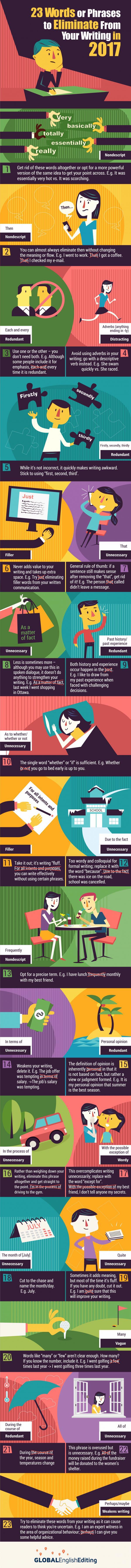 eliminate-words-infographic-resized
