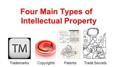 Trademarks Copyrights Patents Trade Secrets.