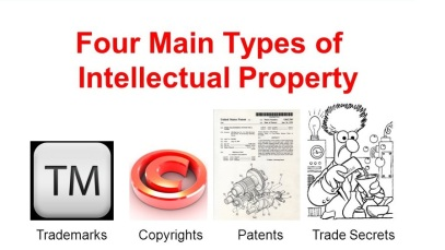 Trademarks Copyrights Patents Trade Secrets.
